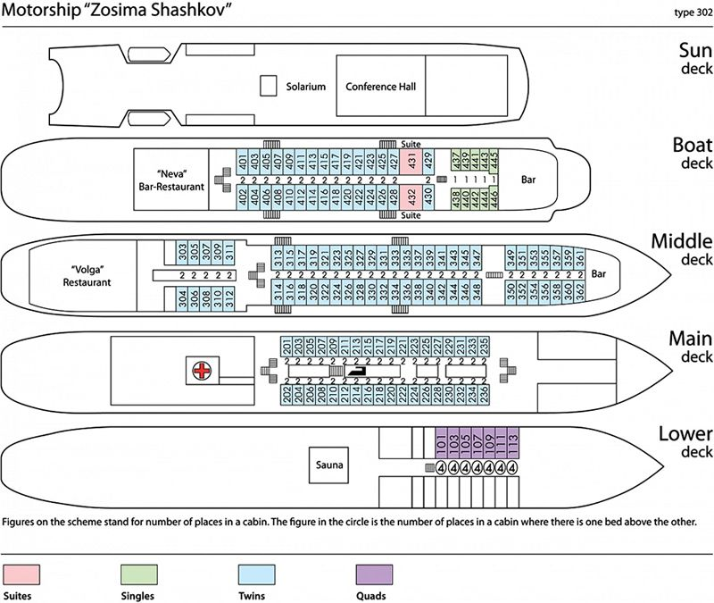 Zosima Shashkov 3* ship, Cabin layout