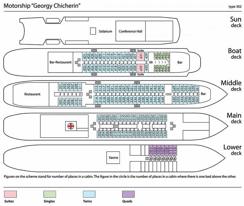Georgy Chicherin 3* ship, Cabin layout